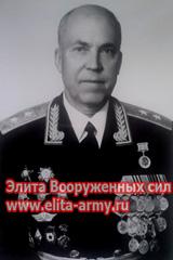 Krasovsky Leonid Viktorovich