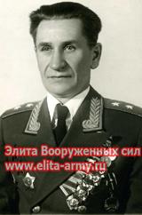 Kubasov Alexey Fedorovich