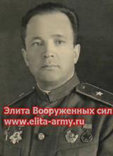Kudryashev Alexander Ivanovich