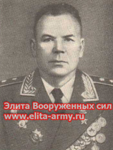 Kupriyanov Dmitry Andreevich