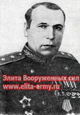 Kuteynikov Mikhail Petrovich