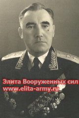 Levushkin Ivan Ivanovich