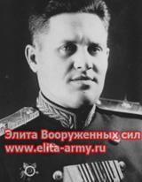 Loboda Victor Fedorovich