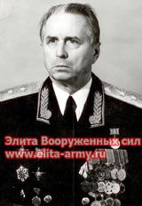 Malkevich Yury Stanislavovich