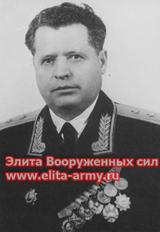 Mammons Stepan Kirillovich