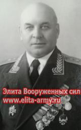 Martynyuk Vladimir Avksentyevich
