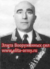 Milstein Mikhail Abramovich