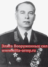 Mymrin Mikhail Grigoryevich