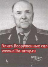 Nesteruk Vladimir Stepanovich