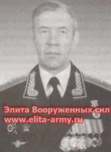 Nikiforov Boris Yuryevich