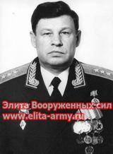 Nikitin Gennady Pavlovich