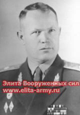 Nikitinsky Ivan Gavrilovich