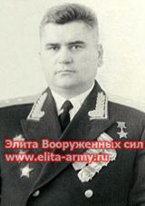 Noga Mitrofan Petrovich