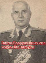 Novinitsky Alexey Filippovich