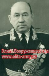 Ocorocov Andrey Dmitriyevich