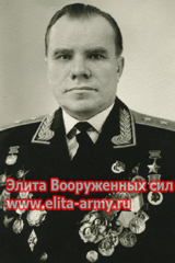 Oskin Dmitry Pavlovich