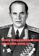 Panfilov Alexey Pavlovich