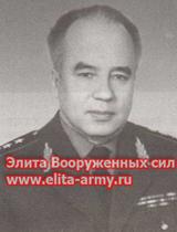 Panin Ilya Grigoryevich