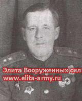 Petrov Nikolay Sergeyevich
