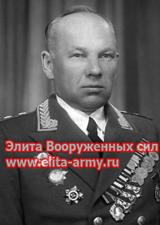 Pilipets Nikolay Mikhaylovich