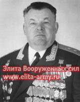 Plokhov Alexey Aleksandrovich