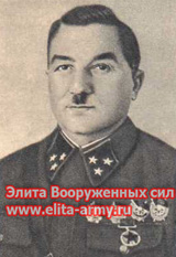 Podlas Kuzma Petrovich
