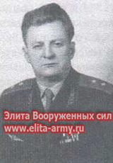 Pogrebnyak Grigory Falaleevich