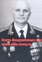 Polishchuk Mikhail Ivanovich