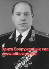 Popov Dmitry Dmitriyevich