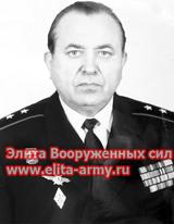 Portyanchenko Ivan Afanasyevich
