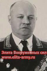 Pozharsky Alexander Stepanovich
