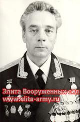 Prigoda Sergey Ivanovich