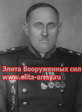 Furriers Konstantin Vasilyevich