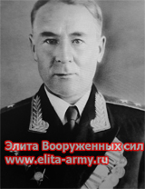 Furriers Nikolay Dmitriyevich