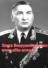 Rasulbekov Guseyn Dzhumshutovich