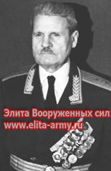 Remezov Fedor Nikitich