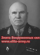 Repin Vasily Ivanovich