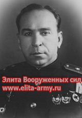 Rodin Georgy Semenovich