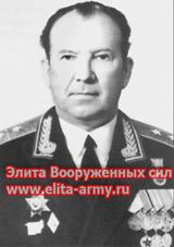 Rodionov Nikolay Ivanovich