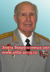 Rodionov Vasily Borisovich