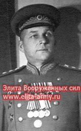 Ryabov Nikolay Fedorovich