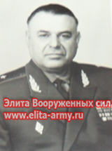 Rybnikov Victor Petrovich