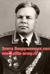 Rybyakov Mikhail Fedorovich