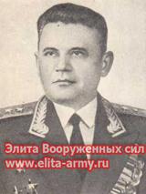 Rylov Nikolay Yakovlevich