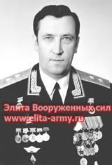 Ryumkin Victor Mikhaylovich