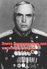 Ryzhov Alexander Ivanovich