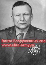 Rzhechitsky Stanislav Antonovich