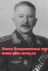Sbytov Nikolay Aleksandrovich