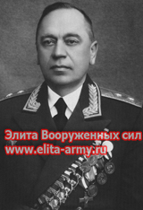 Scoops Nikolay Nikiforovich