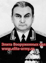 Sechkin Nikolay Vladimirovich